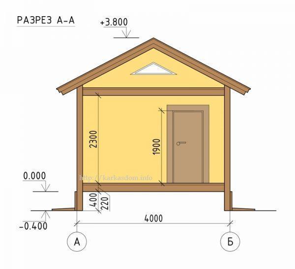 Проект каркасного дома 4х5 м, 20м2